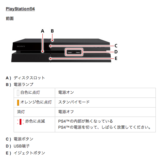 PS4前面